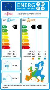12kgtb-energetska-naljepnica